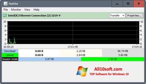 Ekrānuzņēmums Network Meter Windows 10